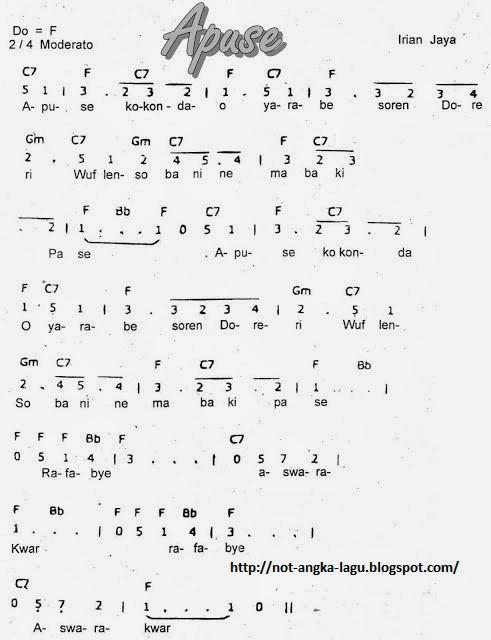 Lirik Lagu Apuse Dan Artinya : lirik, apuse, artinya, Lirik, Apuse