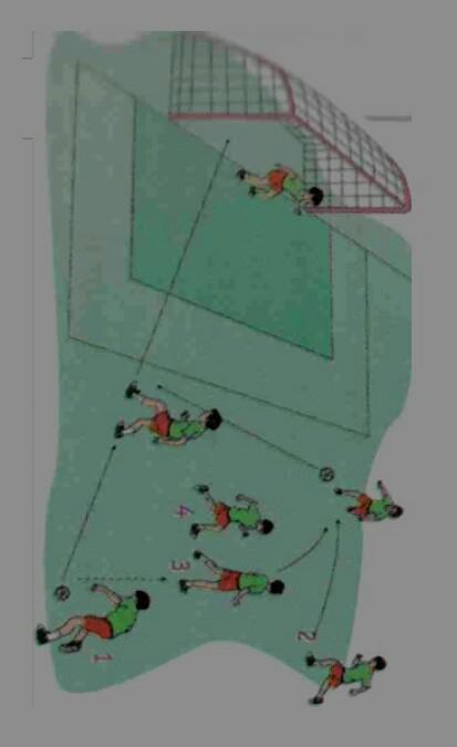 Variasi Dan Kombinasi Menendang Bola : variasi, kombinasi, menendang, 1.Perhatikan, Gambar, Berikut, Merupakan, Variasi, Kombinasi, Gerak, Spesifik, Permainan, Sepak, Brainly.co.id