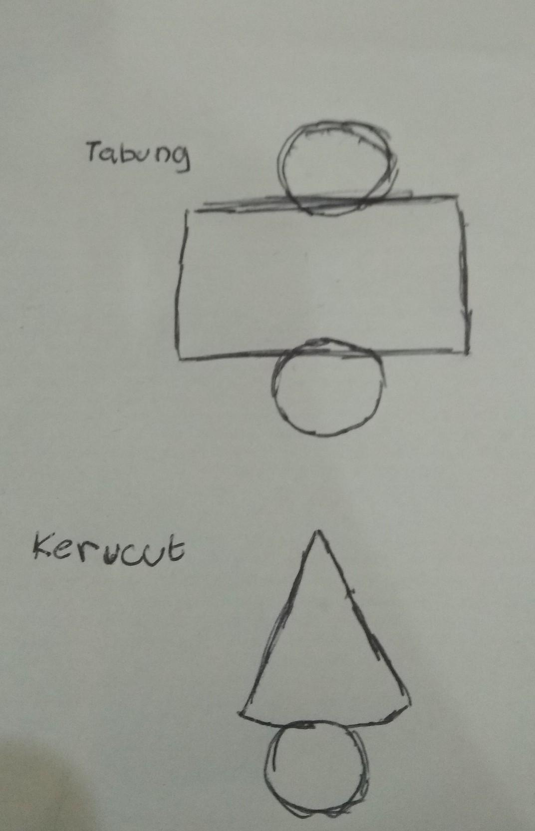 Jaring-jaring Tabung : jaring-jaring, tabung, Gambar, Jaring, Tabung, Kerucut, Brainly.co.id