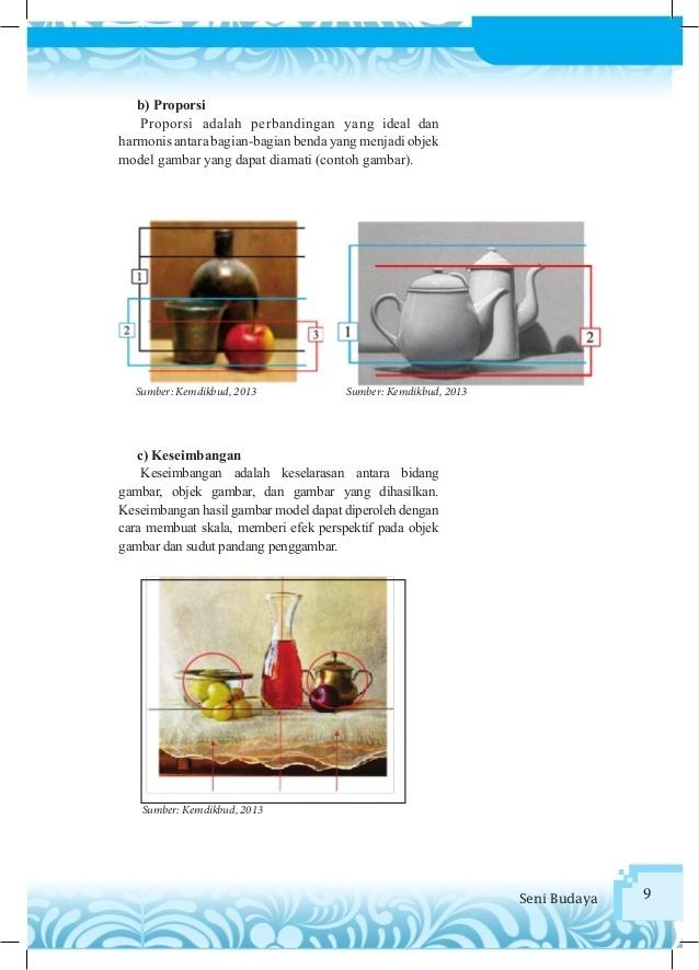 Pengertian Proporsi, Komposisi, Perspektif, dan Gelap