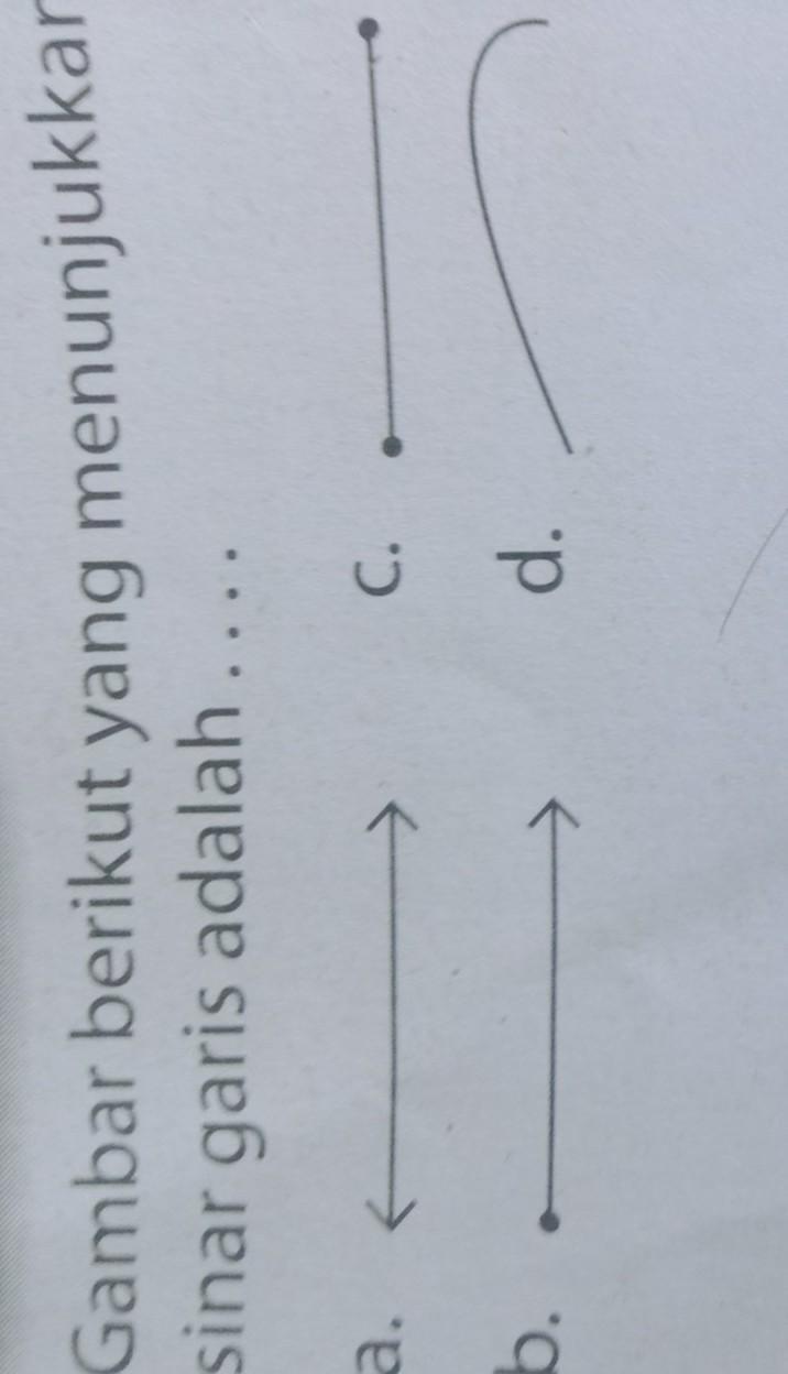 Kunci Jawaban Kelas 4 Tema 5 Subtema 1 - Wali Kelas SD