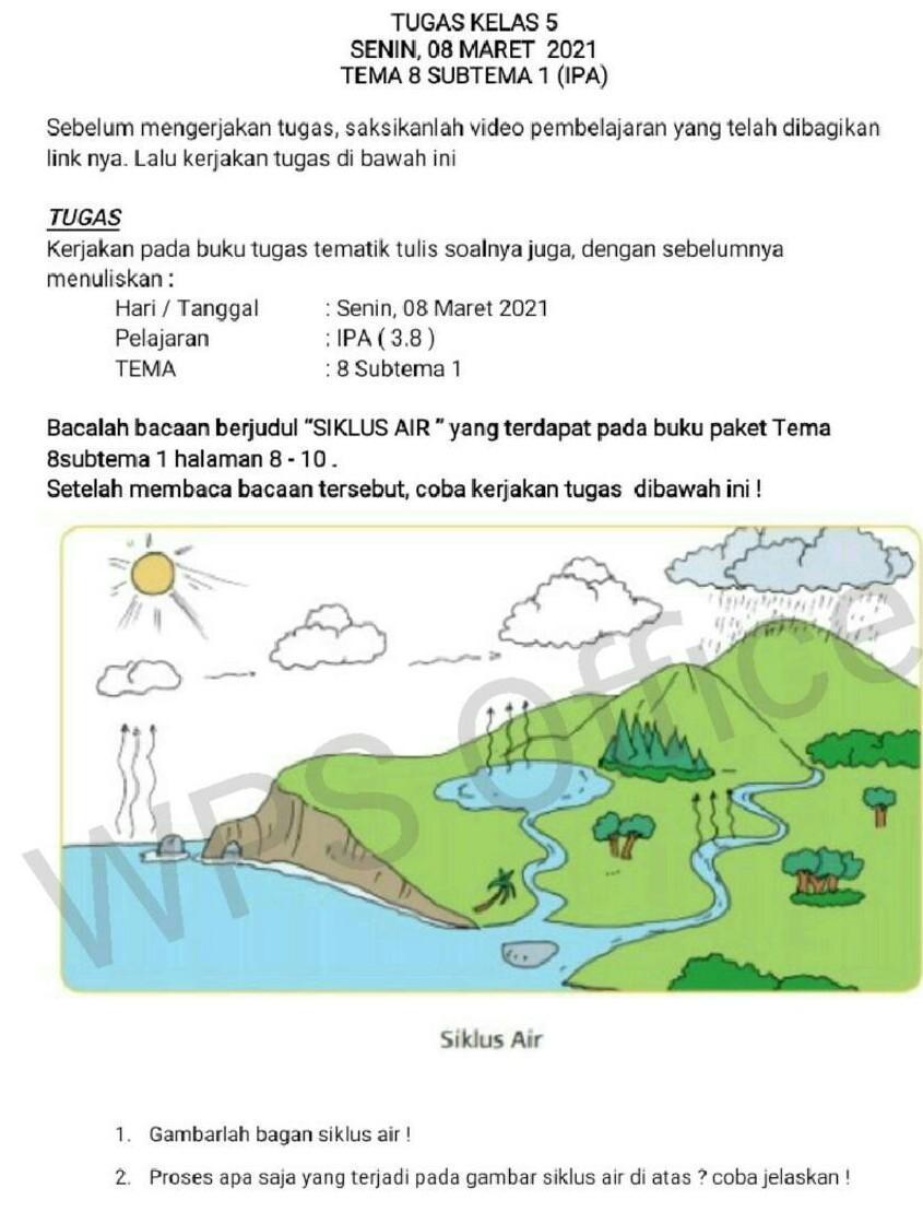 Proses Penguapan Air : proses, penguapan, Tolong, Susah, Nanti, Follow, Brainly.co.id