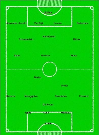 Gambarlah Lapangan Sepak Bola Beserta Keterangannya : gambarlah, lapangan, sepak, beserta, keterangannya, Terbaru, Gambar, Lapangan, Sepak, Beserta, Ukuran, Sugriwa