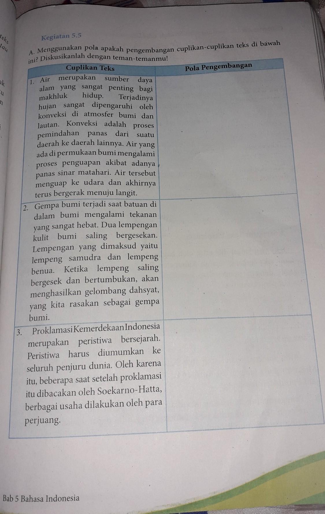 Kegiatan 5.5 Bahasa Indonesia Kelas 8 : kegiatan, bahasa, indonesia, kelas, BAHASA, INDONESIA, Kelas, Kegiatan, 137jawab, Brainly.co.id