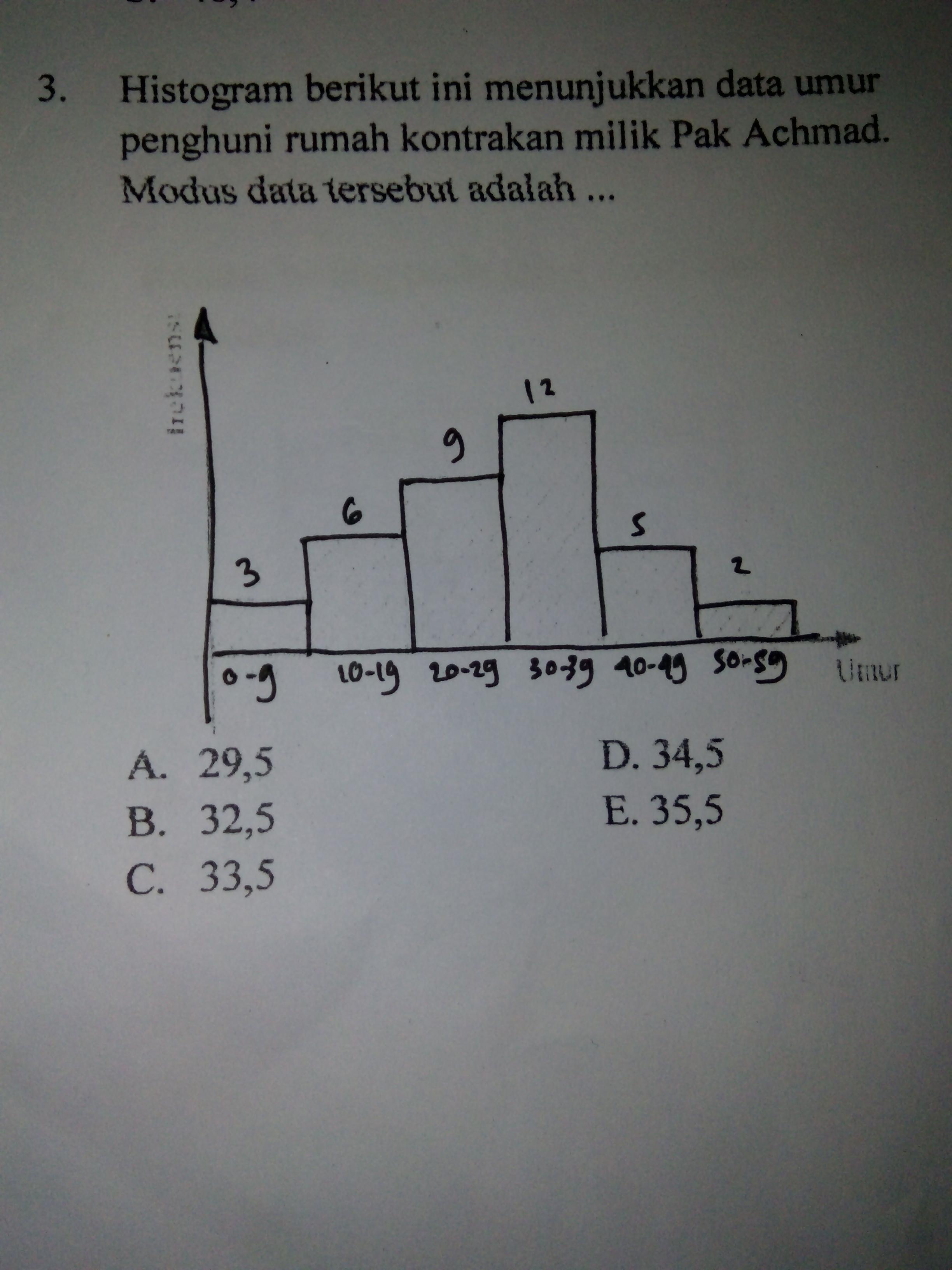 Modus Dari Histogram Berikut Adalah : modus, histogram, berikut, adalah, Modus, Histogram, Berikut, Brainly.co.id