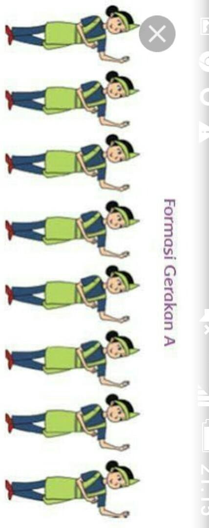 Gambar Tari Bungong Jeumpa : gambar, bungong, jeumpa, Gambarkan, Formasi, Gerak, Bungong, Jeumpa!, Brainly.co.id