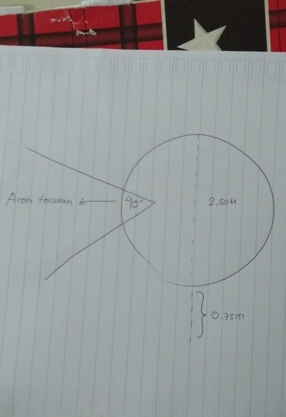 Bentuk Lapangan Lempar Cakram : bentuk, lapangan, lempar, cakram, Gambar, Lapangan, Cakram, Brainly.co.id