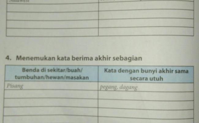 Kunci Jawaban Bahasa Indonesia Halaman 153 Download File Guru