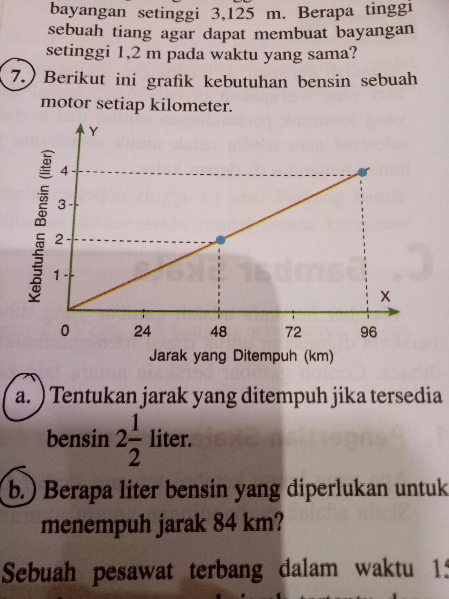 1 Liter Bensin Berapa Km Motor : liter, bensin, berapa, motor, Berikut, Grafik, Kebutuhan, Bensin, Sebuah, Motor, Setiap, Kilometer.a), Tentukan, Jarak, Ditempuh, Brainly.co.id
