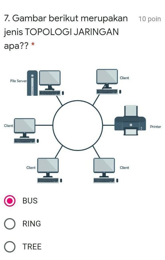 Jenis Topologi : jenis, topologi, Gambar, Berikut, Merupakan, Jenis, Topologi, Jaringan, Brainly.co.id