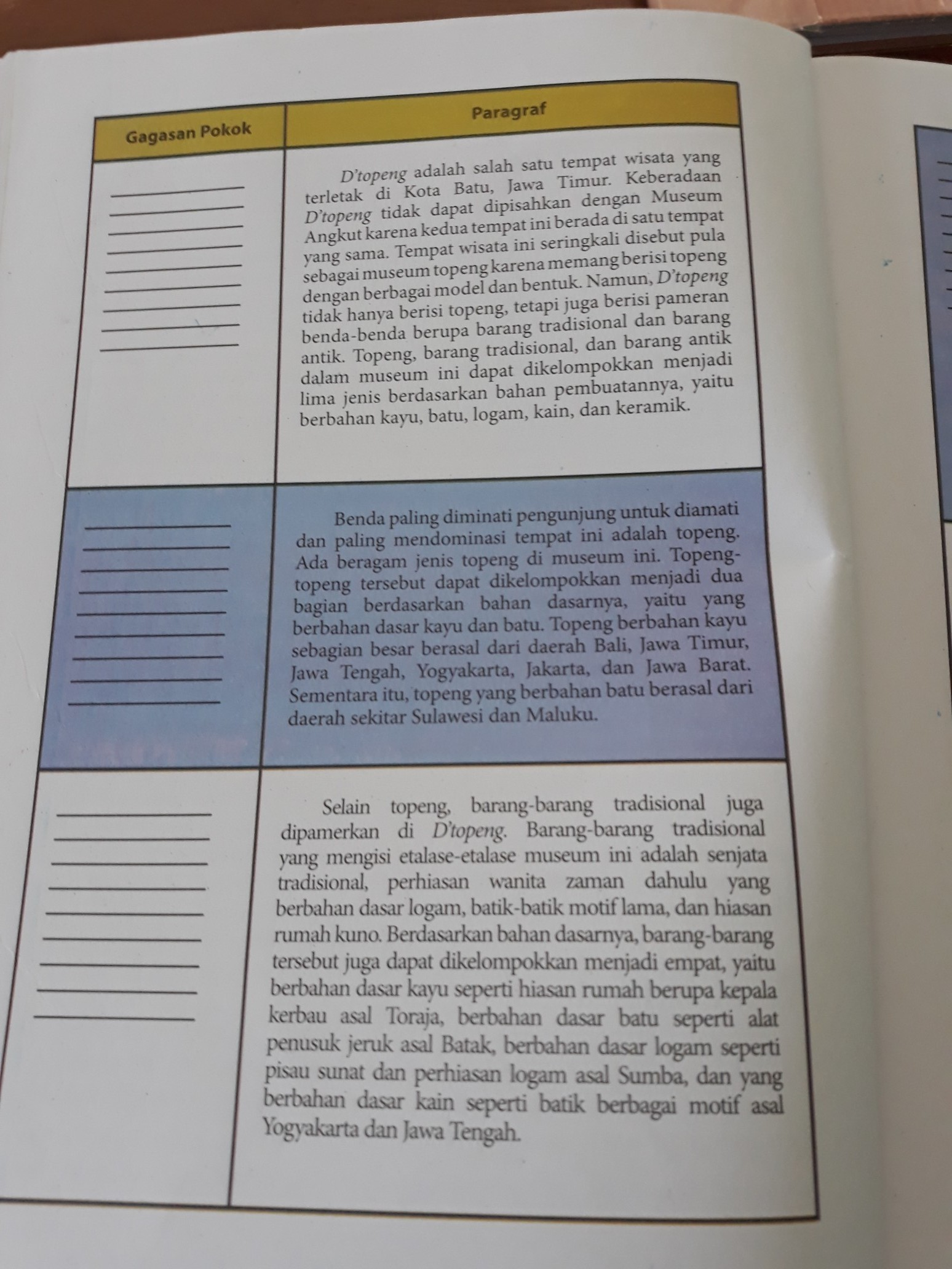 Apa Yang Dimaksud Gagasan Umum : dimaksud, gagasan, Gagasan, Pokok, Setiap, Paragraf, Dalam, Tabel, Brainly.co.id