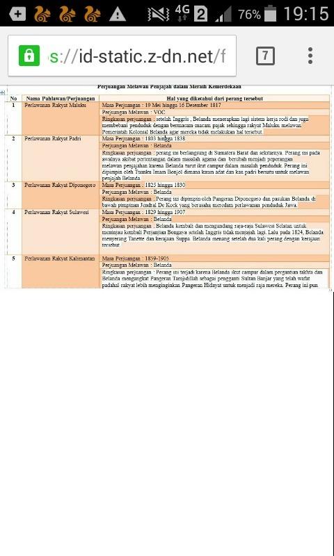 Masa Perjuangan Perlawanan Kaum Padri : perjuangan, perlawanan, padri, Perjuangan,perjuangan, Melawan,ringkasan, Perjuangan, Perlawanan, Padri, Brainly.co.id