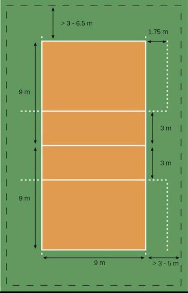 Panjang Dan Lebar Lapangan Volly : panjang, lebar, lapangan, volly, Berapa, Ukuran, Lapangan, Permainan, Lebarnya, Brainly.co.id