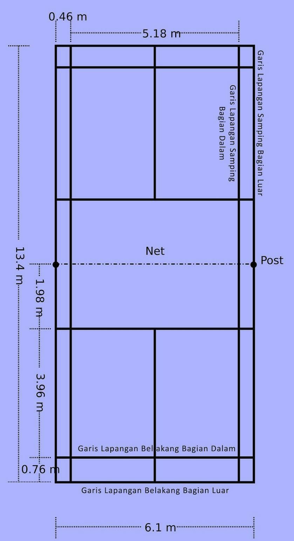 Gambar Lapangan Batminton : gambar, lapangan, batminton, Gambar, Lapangan, Tangkis, Beserta, Ukurannya, Brainly.co.id