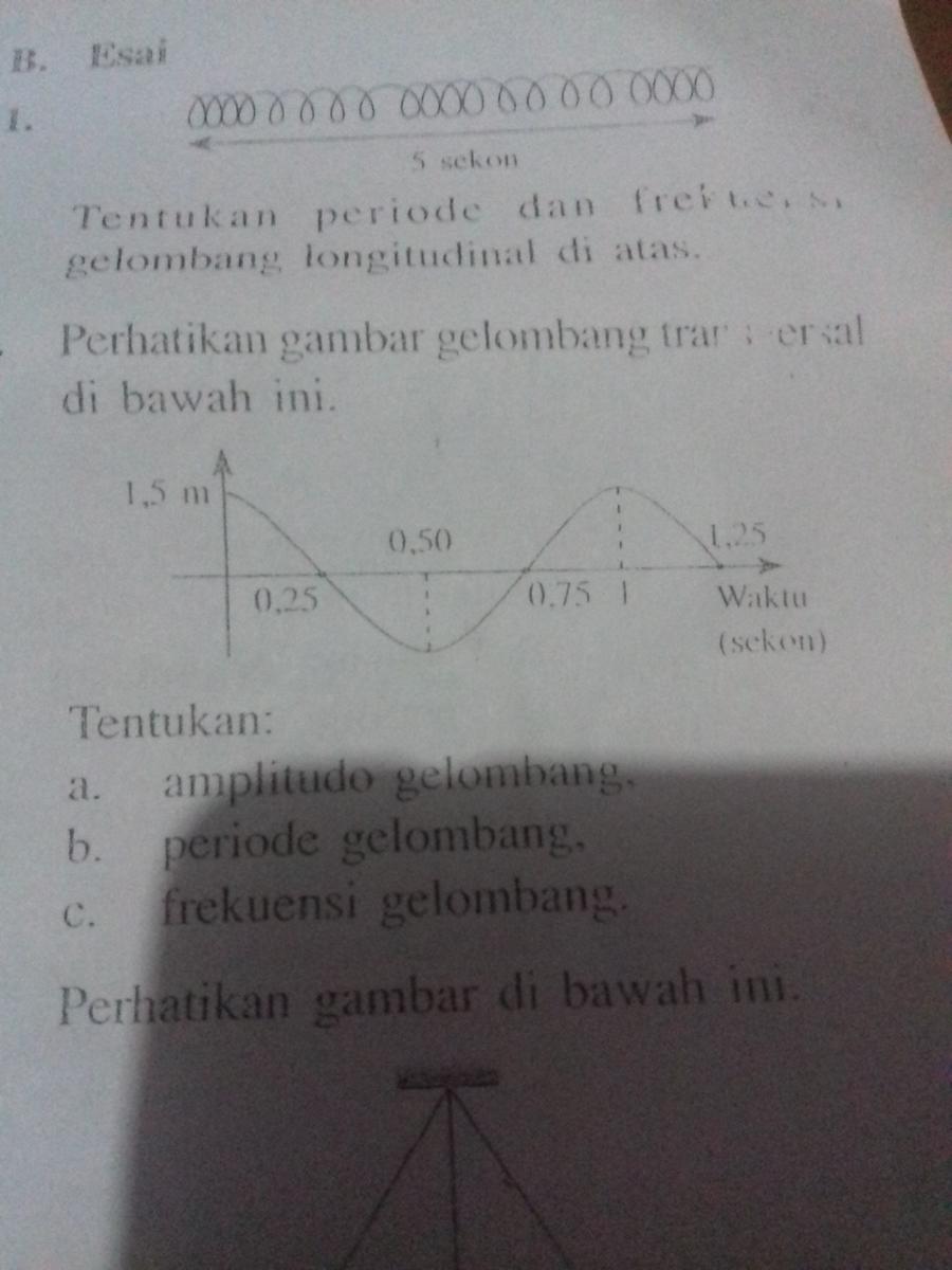 Tentukan Amplitudo Gelombang : tentukan, amplitudo, gelombang, Tentukan, Amplitudo, Gelombang, Periode, Frekuensi, Brainly.co.id