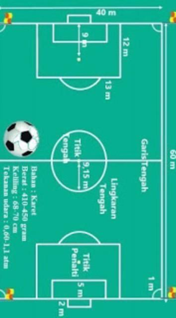 Gambar Lapangan Sepak Bola Dan Keterangannya : gambar, lapangan, sepak, keterangannya, Gambarkan, Ukuran, Lapangan, Sepak, Standar, Beserta, Keterangannya, Brainly.co.id