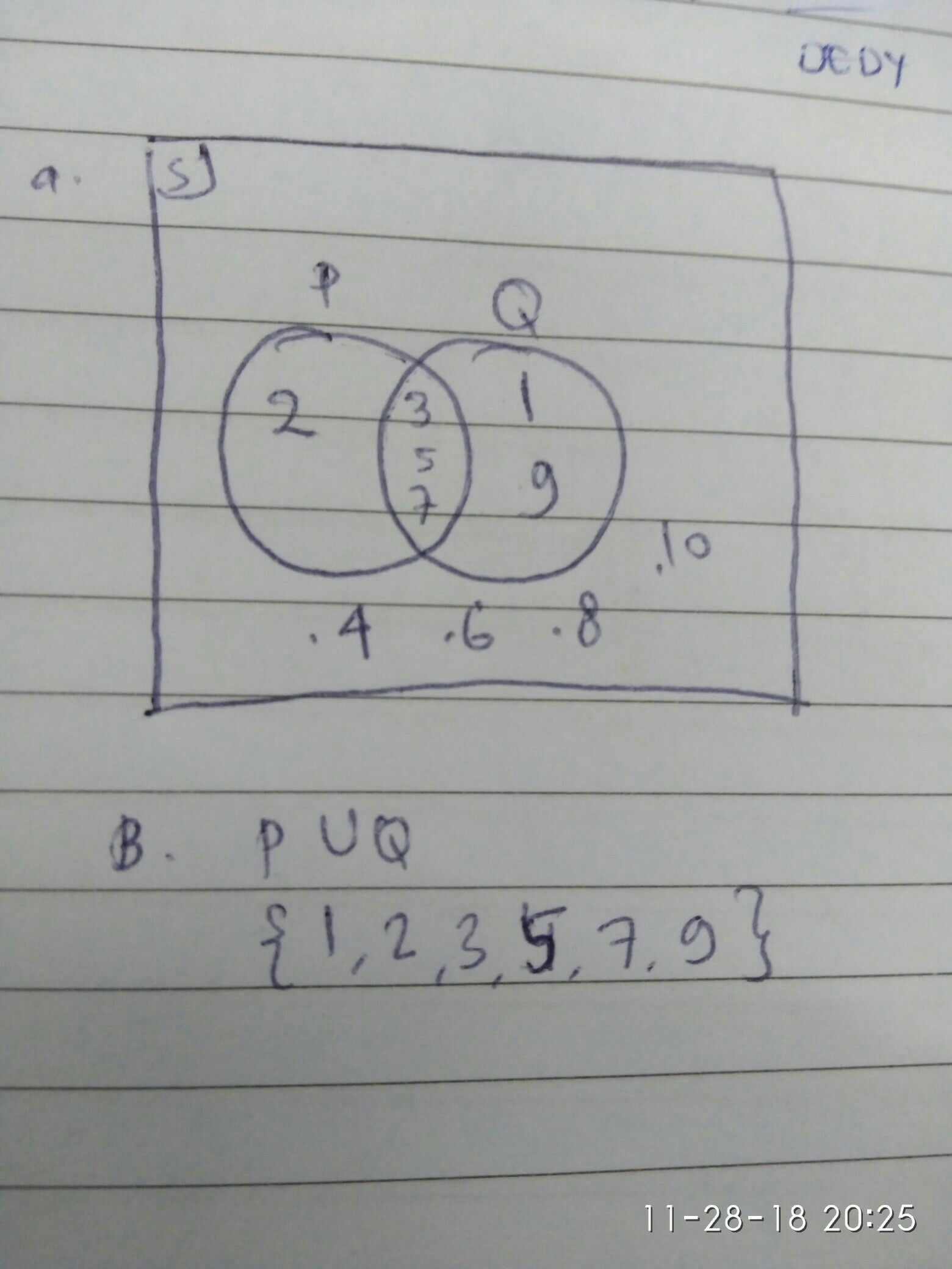 Diketahui A= 0 1 4 9 Dan B= 0 1 2 3 4 : diketahui, Diketahui, Brainly.co.id