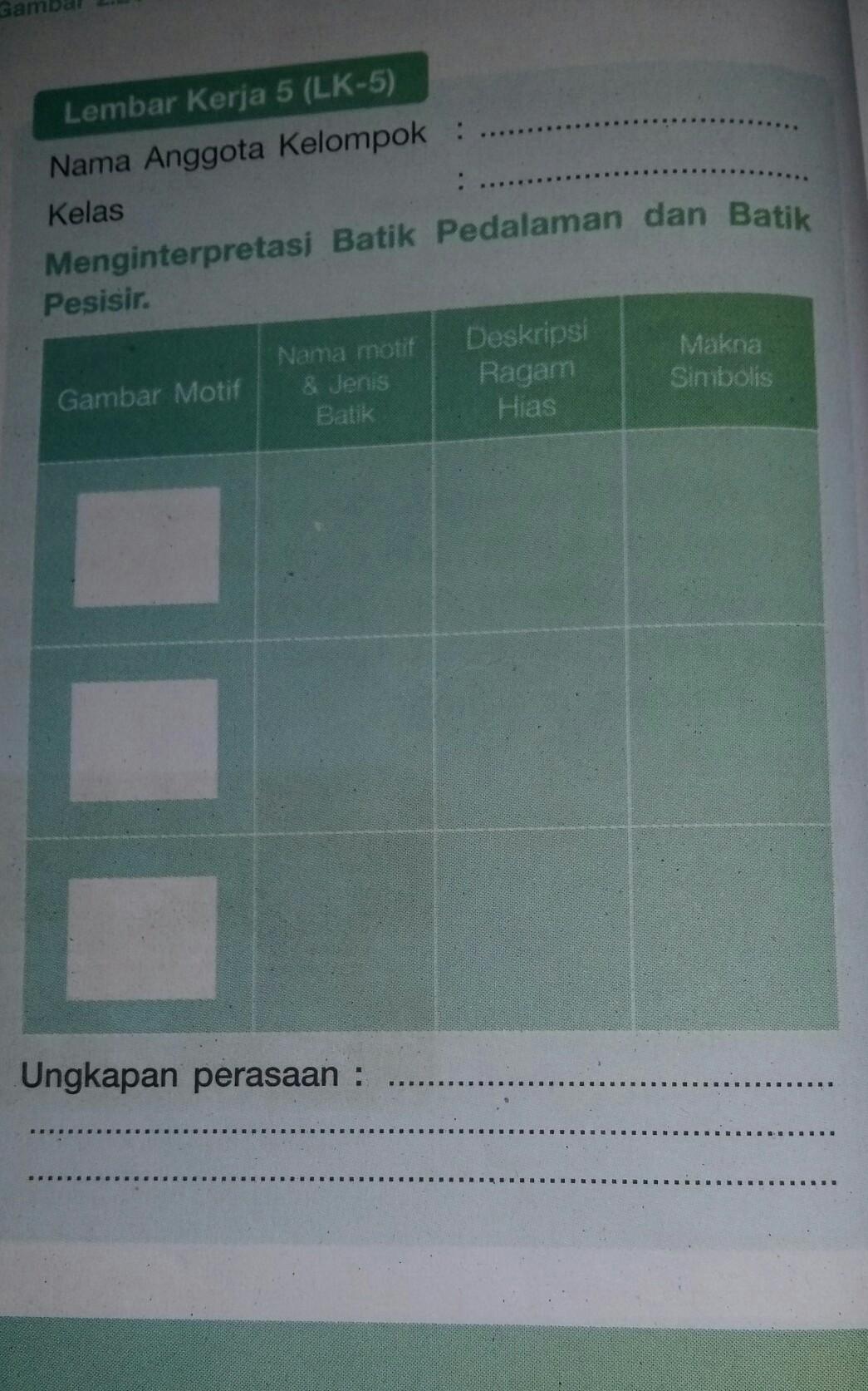 Menginterpretasi Batik Pedalaman Dan Batik Pesisir : menginterpretasi, batik, pedalaman, pesisir, Tolong, Jawabkan, Beserta, Gambar, Motif, Brainly.co.id