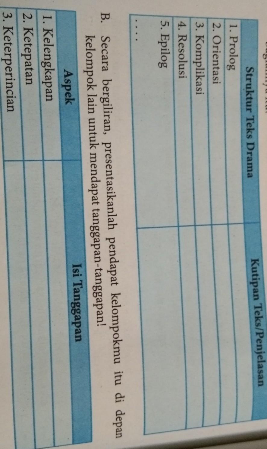 Kegiatan 8.5 Bahasa Indonesia Kelas 8 Semester 2 : kegiatan, bahasa, indonesia, kelas, semester, TOLONG, BESOK, DIKUMPUL, KEGIATAN, Brainly.co.id