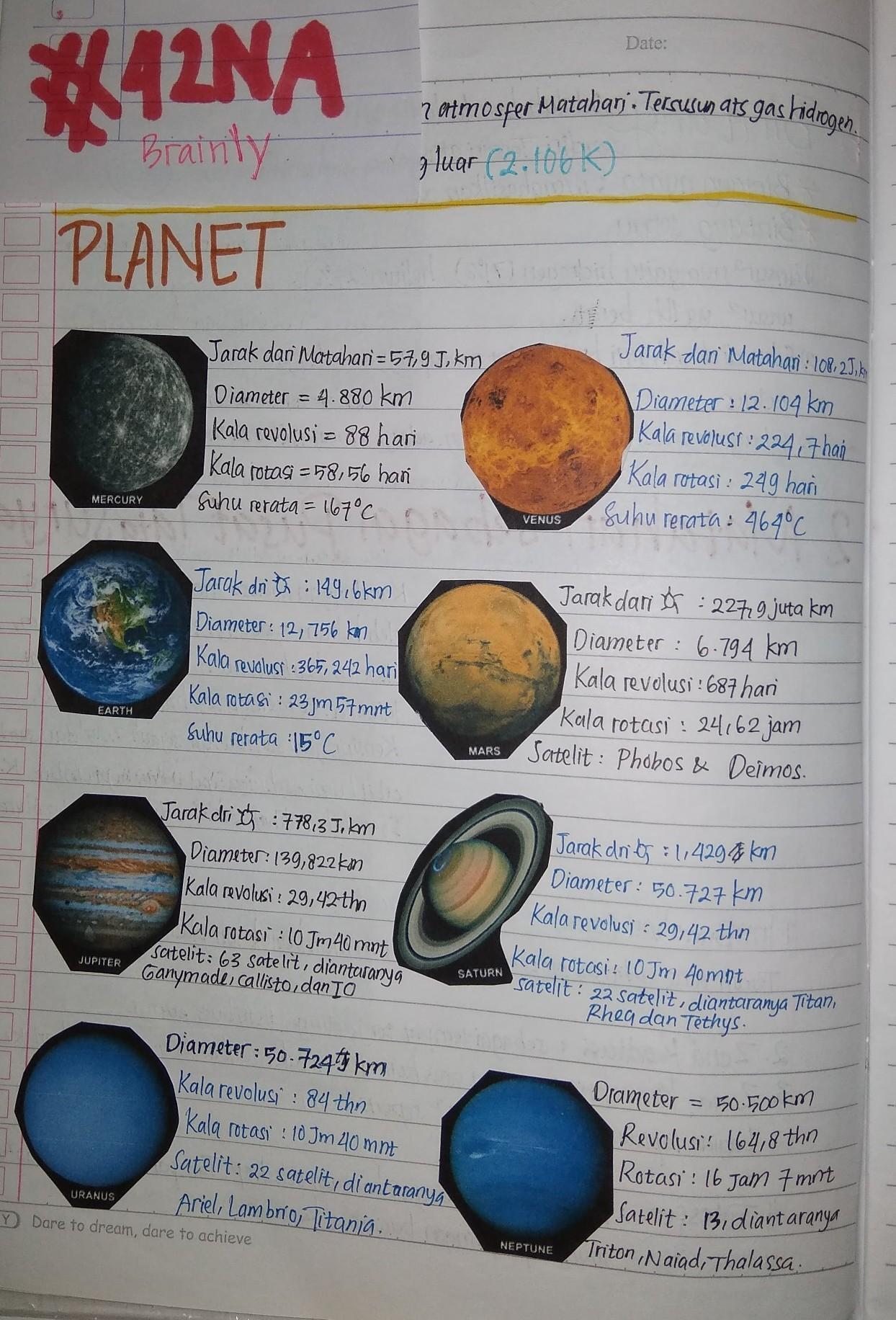 Jarak Dari Matahari Dalam Juta Kilometer : jarak, matahari, dalam, kilometer, Planet,jarak, Planet, Matahari(juta, Km),dan, Perbandingan, Jarak, Antar, Dalam, Brainly.co.id