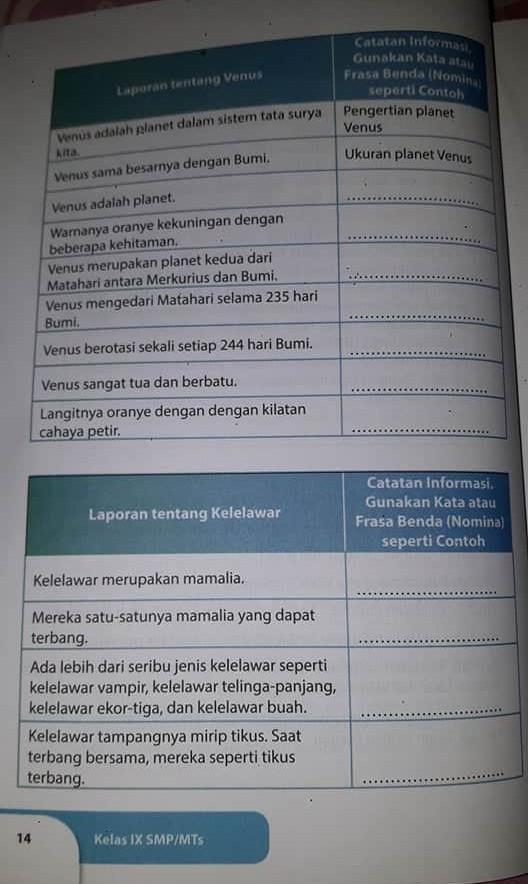 Jawaban Bahasa Inggris Kelas 9 Halaman 14 : jawaban, bahasa, inggris, kelas, halaman, Kunci, Jawaban, Bahasa, Inggris, Mataharu, IlmuSosial.id