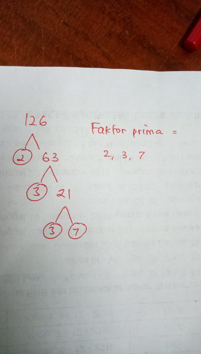 Faktor Prima Dari 300 Adalah : faktor, prima, adalah, Faktor, Prima, Adalah??tolong, Tulis, Caranya, Brainly.co.id
