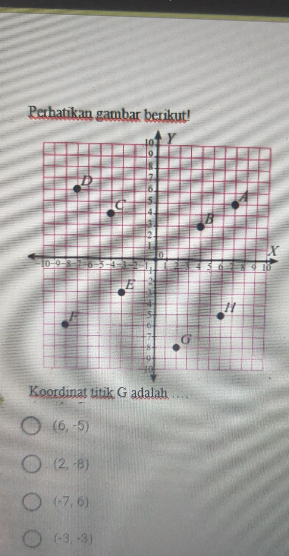 Rumus Titik Koordinat : rumus, titik, koordinat, Koordinat, Titik, Adalah, ..a.(6,, B.(2,, -8)c.(-7,, 6)d.(-3,, Brainly.co.id