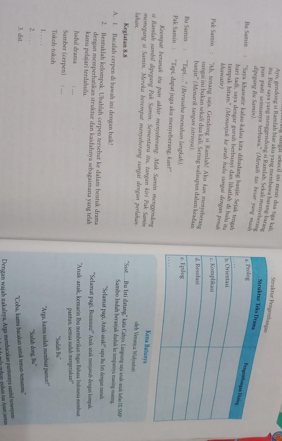 Kegiatan 8.8 Bahasa Indonesia Kelas 8 Halaman 224 : kegiatan, bahasa, indonesia, kelas, halaman, Struktur, Drama, Batunya, Bersama