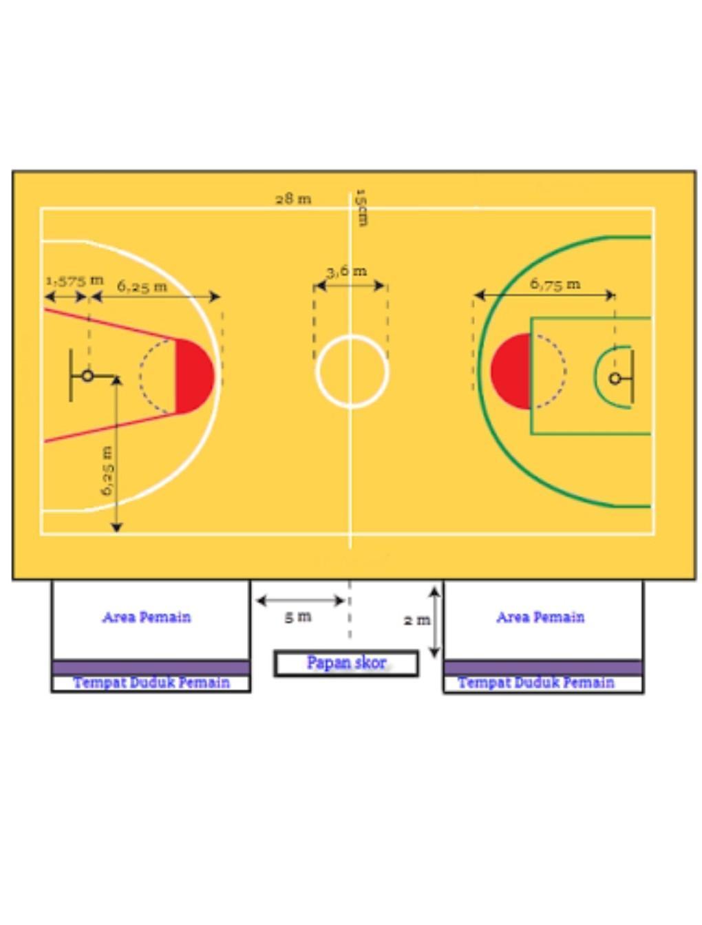 Gambar Lapangan Beserta Ukurannya : gambar, lapangan, beserta, ukurannya, Gambar, Lapangan, Basket, Beserta, Ukurannya, Brainly.co.id