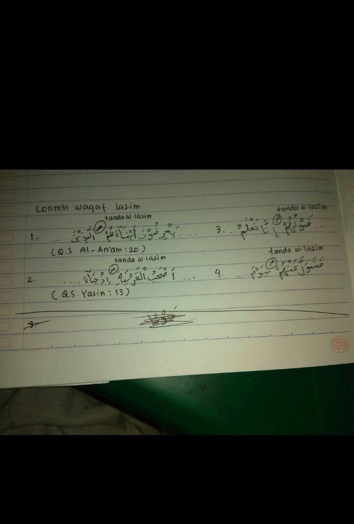 Contoh Bacaan Waqaf Lazim : contoh, bacaan, waqaf, lazim, Contoh, Waqaf, Lazim, Beserta, Surat, Ayatnya, Brainly.co.id