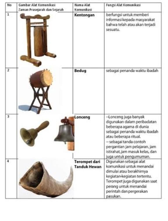 Contoh Gambar Alat Komunikasi : contoh, gambar, komunikasi, Contoh, Gambar, Komunikasi, Zaman, Prasejarah, Sejarah, Brainly.co.id