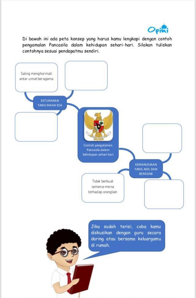 Contoh Gambar Pengamalan Pancasila : contoh, gambar, pengamalan, pancasila, Bawah, Konsep, Harus, Lengkapi, Dengan, Contoh, Pengamalan, Pancasila, Dalam, Brainly.co.id