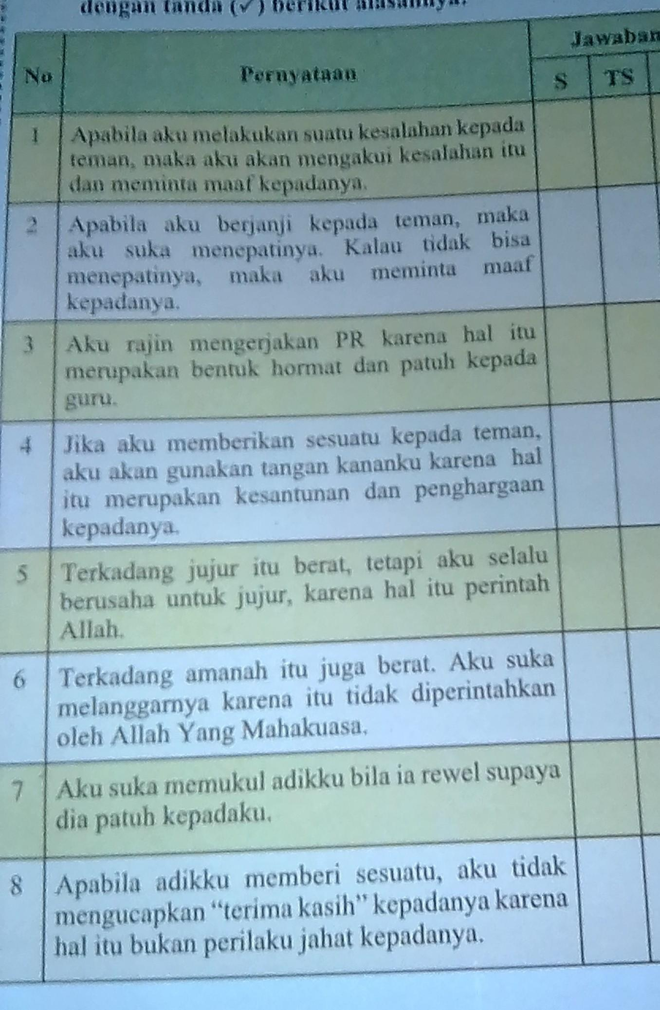 Kunci jawaban pendidikan agama islam dan budi pekerti (pai) kelas 4 kunci. Jawaban Halaman 33 Kelas 4 Kurikulum 2013 Mapel Agama Islam Brainly Co Id