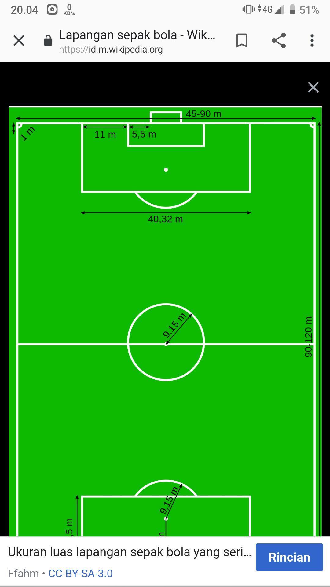 Panjang Dan Lebar Lapangan Bola : panjang, lebar, lapangan, Gambarkan, Lapangan, Sepak, Besrta, Ukuran, Brainly.co.id