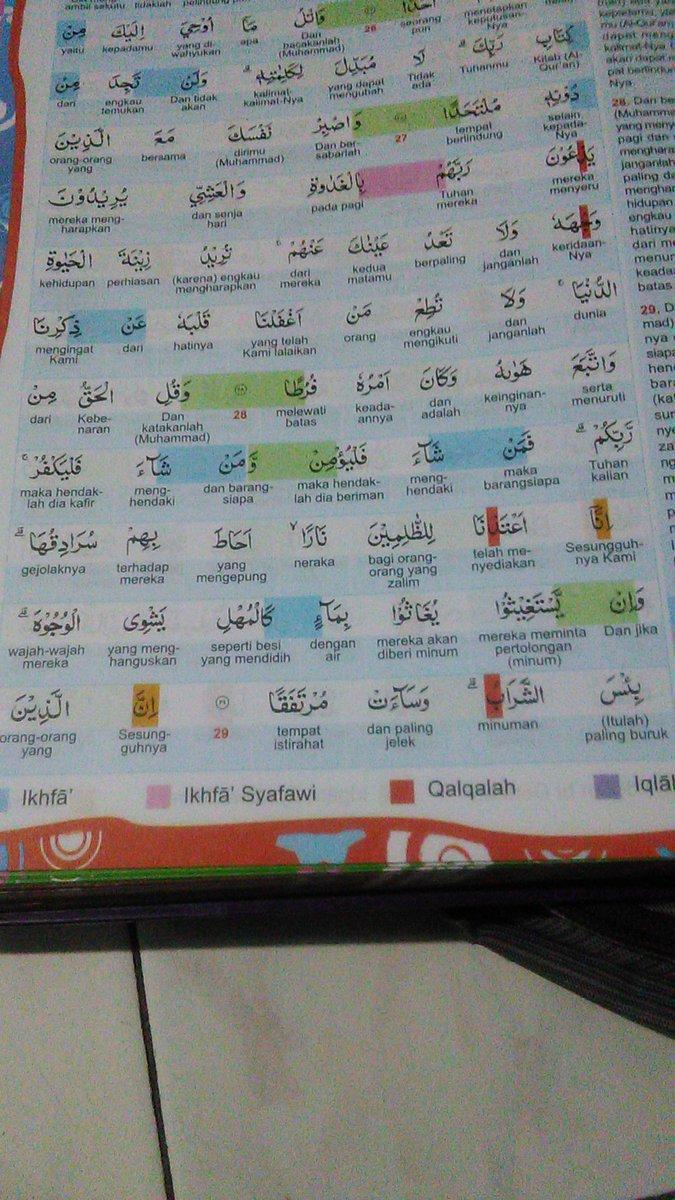Terjemahan Surat Al Kahfi Ayat 29 : terjemahan, surat, kahfi, Perkata, Surat, Kahfi, Brainly.co.id