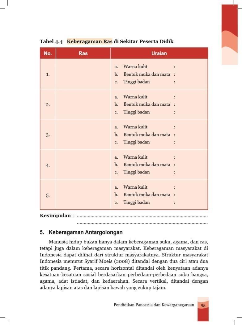 Macam Macam Ras Di Indonesia Dan Ciri Cirinya : macam, indonesia, cirinya, Sebutkan, Indonesia