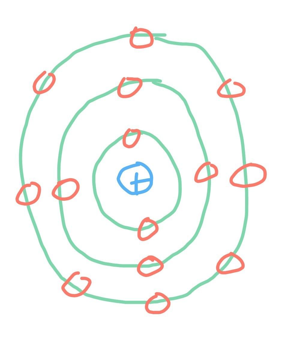 Kelemahan Model Atom Bohr Adalah : kelemahan, model, adalah, Kelemahan, Teori, Model, Niels, Brainly.co.id
