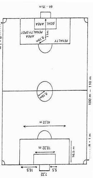 Ukuran Panjang Dan Lebar Lapangan Sepak Bola : ukuran, panjang, lebar, lapangan, sepak, Ukuran, Lapangan, Sepak, Brainly.co.id