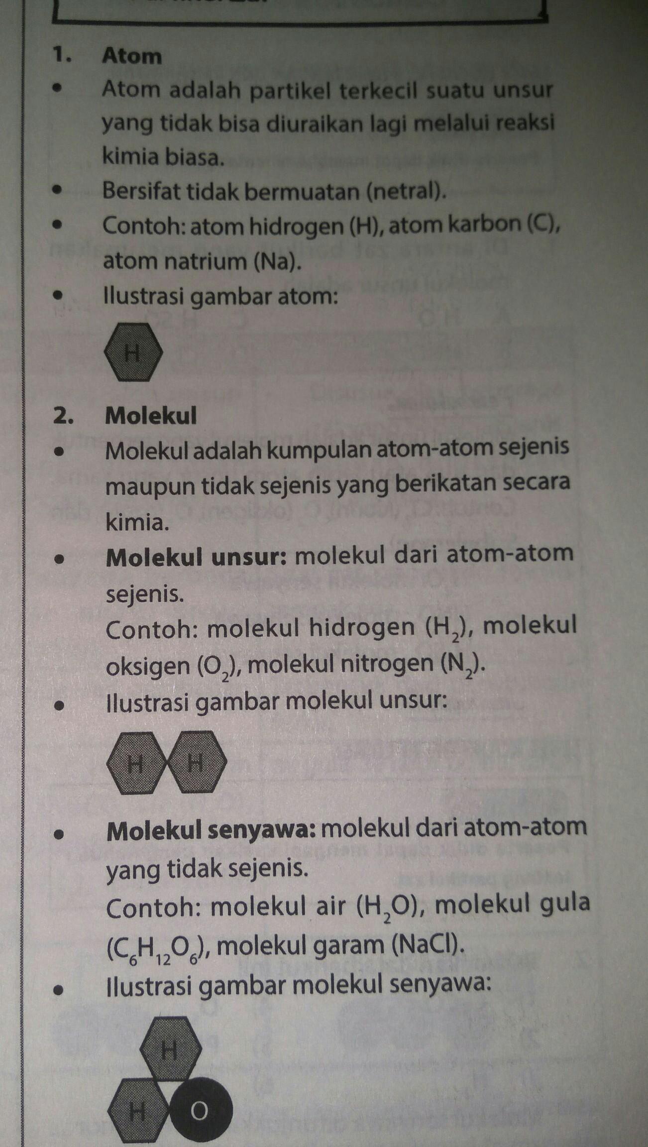 Unsur Gambar Ilustrasi : unsur, gambar, ilustrasi, Contoh, Unsur, Gambar, Ilustrasi, Gambarilus