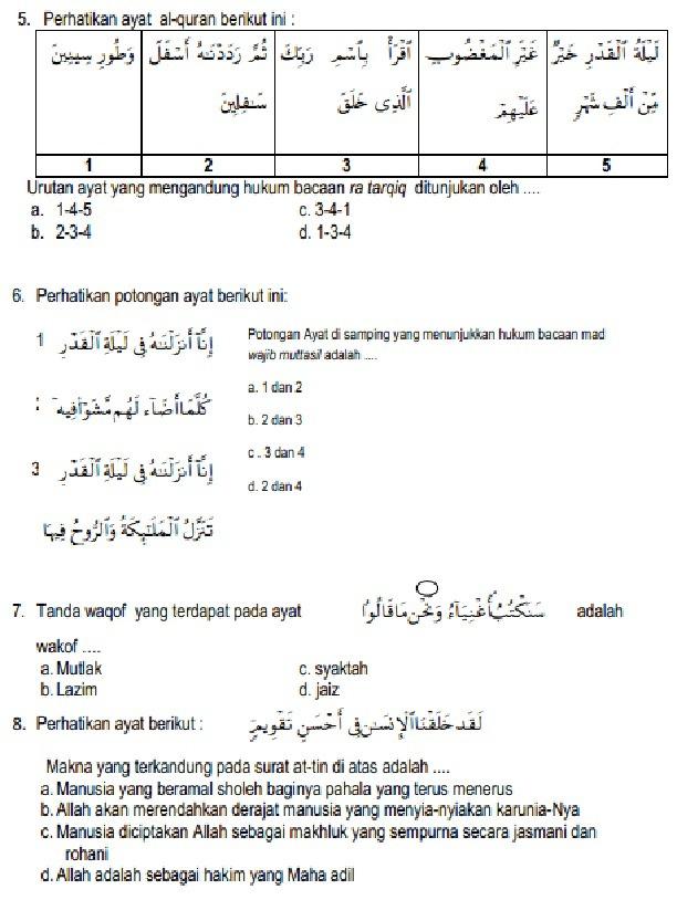 Hukum Bacaan Ra ر (Tafkhim, Tarqiq & Jawazul Wajhain