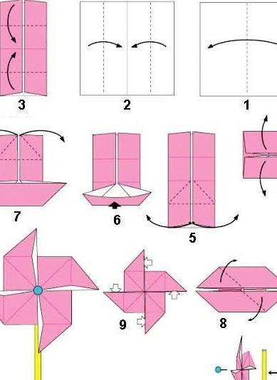 Cara Buat Kincir Angin Dari Kertas : kincir, angin, kertas, Baling, Kertas, Sekali