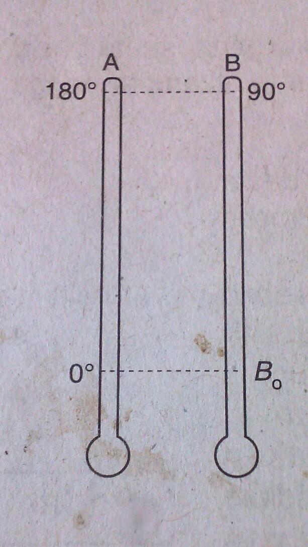 Perbandingan Skala Termometer : perbandingan, skala, termometer, Termometer, Memiliki, Titik, Tetap, Bawah, 180°, A.Jika, Brainly.co.id