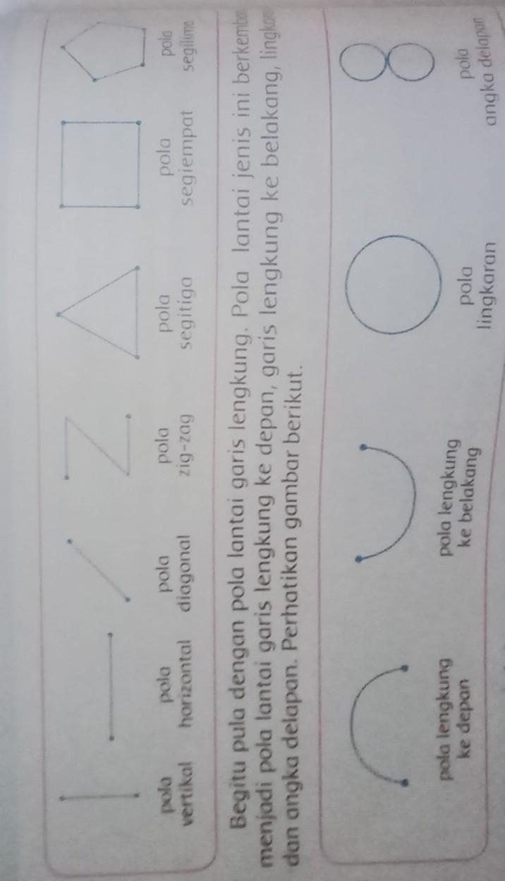 Pola Garis Lengkung : garis, lengkung, Gambarkan, Garis, Lengkungpliss, Dibantu, Brainly.co.id