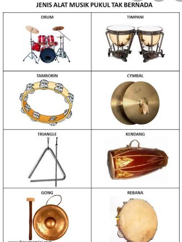 Contoh Alat Musik Yang Tidak Bernada - Berbagai Alat