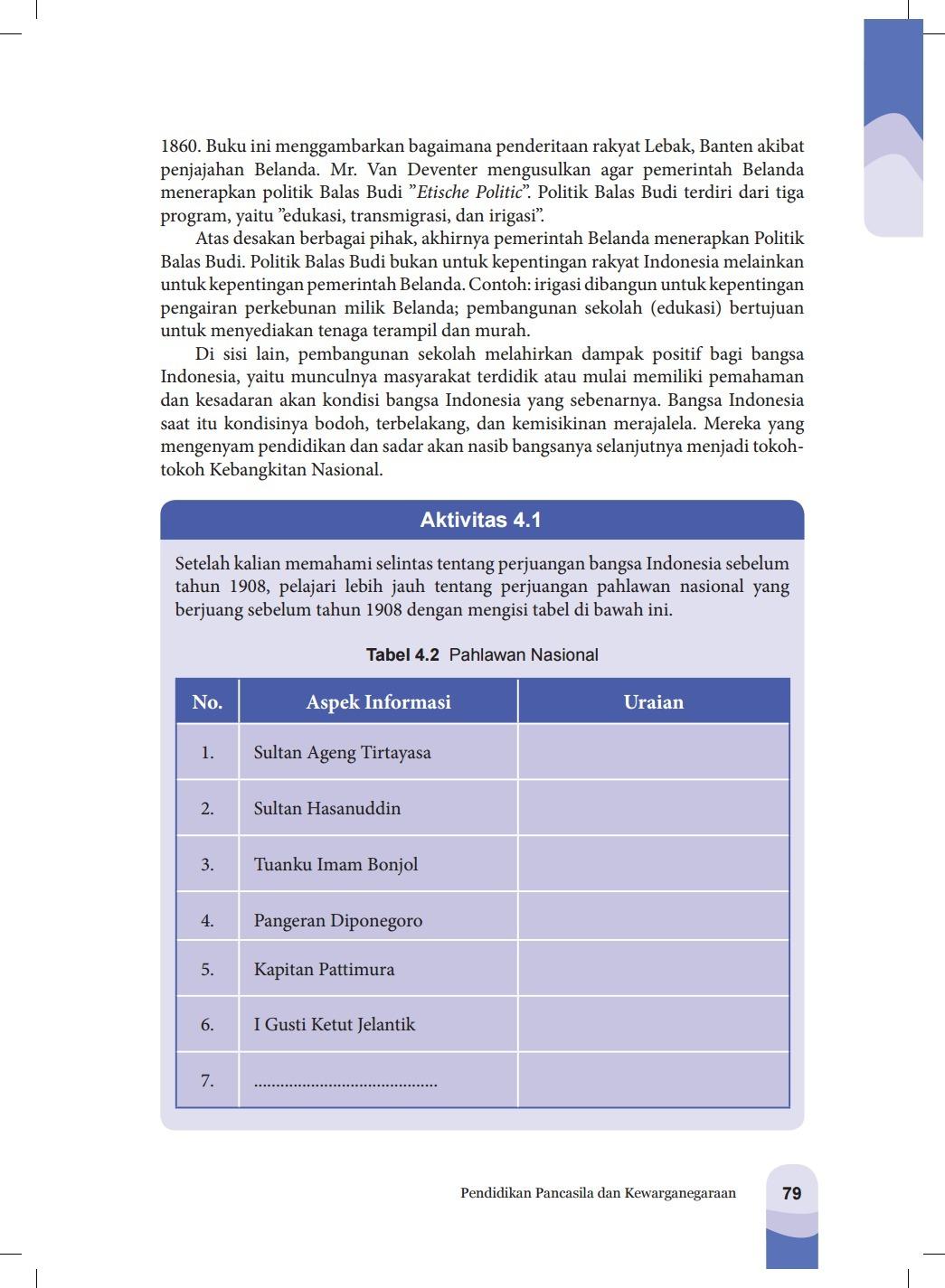 Tabel 4.2 Pahlawan Nasional : tabel, pahlawan, nasional, Tugas, Kelas, Tabel, Brainly.co.id