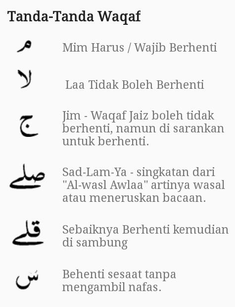 Tanda Tanda Waqaf Dan Artinya : tanda, waqaf, artinya, Sebutkan, Macam, Tanda, Waqaf, Maksudnya, Diutamakan, Berhenti, Brainly.co.id