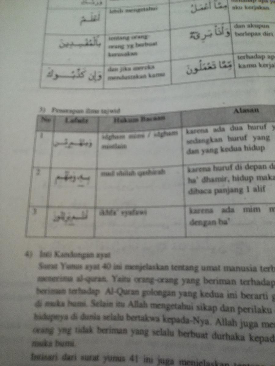 Penerapan ilmu tajwid pada Q.S. Yunus 40-41 lengkap dengan artinya