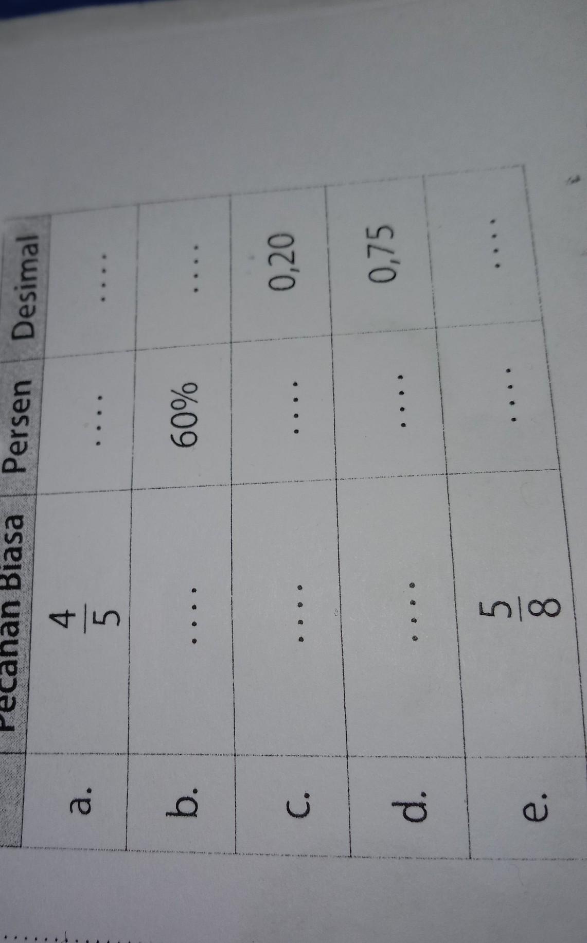 Lengkapilah Titik-titik Berikut Dengan Bilangan Yang Tepat : lengkapilah, titik-titik, berikut, dengan, bilangan, tepat, Lengkapilah, Table, Berikut, Dengan, Bilangan, Tepat, Pecahan, Biasa,, Persen,, Desimalpls, Brainly.co.id