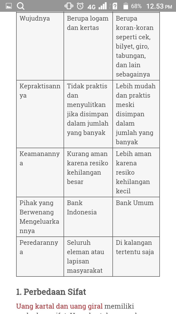 Uang Kartal Dan Uang Giral Adalah : kartal, giral, adalah, Perbedaan, Antara, Kartal, Giral, Membedakan