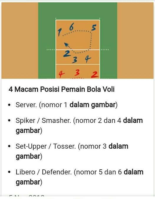 Nama Nama Posisi Pemain Bola Voli : posisi, pemain, Gambarkan, Urutan, Posisi, Pemain, Brainly.co.id